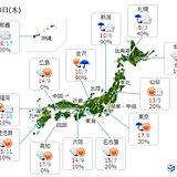 23日 日本海側で雨や雪 関東でも天気の急変に注意