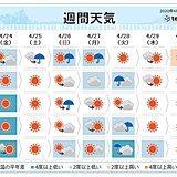 週間 しばらく寒気の影響続く 来週水曜頃からグッと暖かくなる
