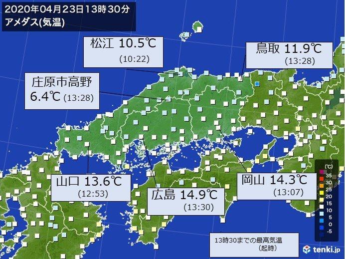 【きょう】最高気温は3月上旬から中旬並み