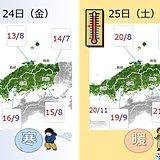 中国地方 あさって25日は寒さから一転、気温上昇