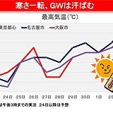服装激変 寒さ明日まで GWは夏日続出 暑くなる