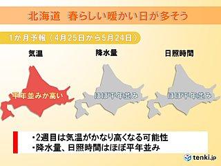 北海道の1か月 汗ばむ陽気も?