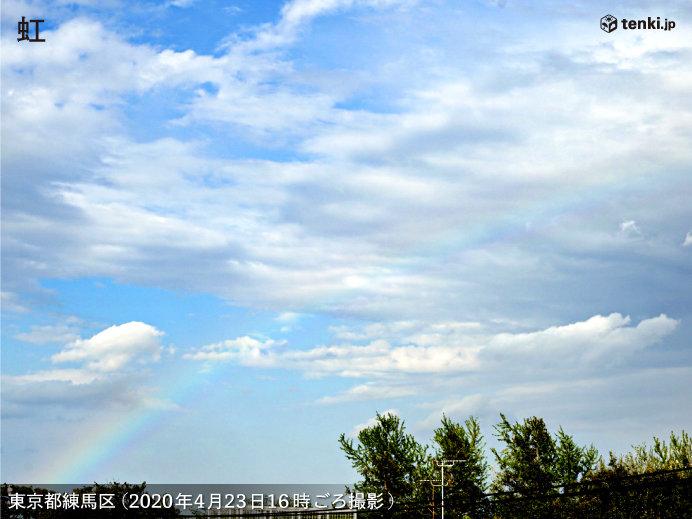 雨上がりの定番「虹」