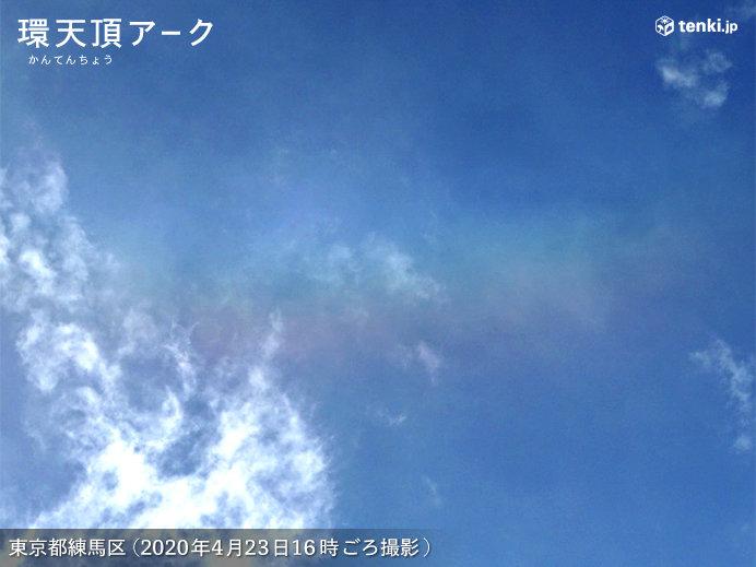 天頂付近にも逆さ虹「環天頂アーク」