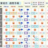 関東 日曜は急に6月並みの暑さも もう寒さはない?