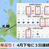 札幌で3日連続の雪 4月下旬では15年ぶり