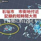 沖縄県石垣島で約120ミリ 記録的短時間大雨情報