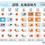 北海道 週末は気温急上昇