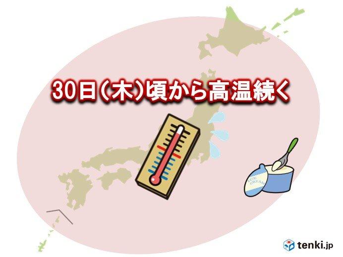 30日は急な暑さに注意 汗ばむ陽気が長く続く