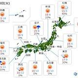 28日 日差しあるが 関東以北は午後も雨雲点在