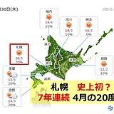 札幌 明日30日に20度なら史上初の記録に