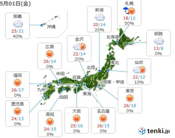 1日 関東以西 広く「夏日」 30度に迫る所も