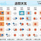 「暑さ」の後 「大雨」や「荒れた天気」の恐れも 週間予報