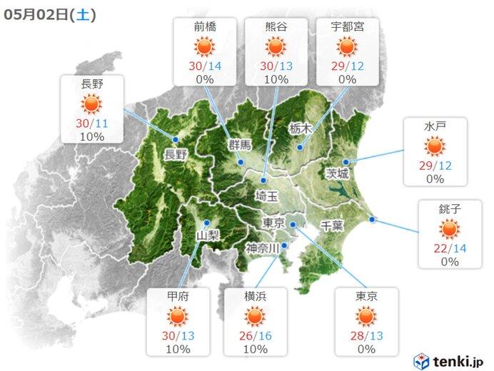 明日(2日)はさらに暑い