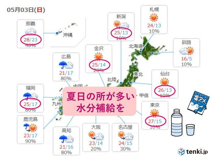東日本や西日本は湿度が高く 熱中症の危険も