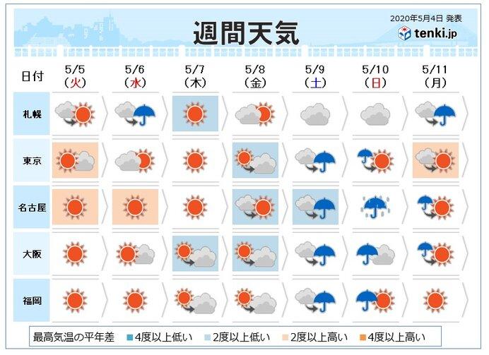 の 名古屋 明日 天気 の