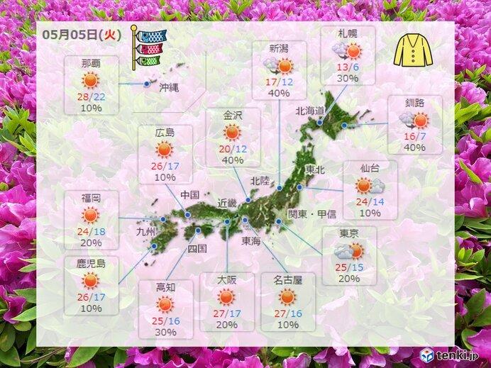 北海道や東北の日本海側は 日中空気ヒンヤリ 羽織る物を