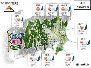5日・6日 関東は変わりやすい天気 午後はにわか雨