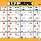 北海道 熱中症に気を付けて!