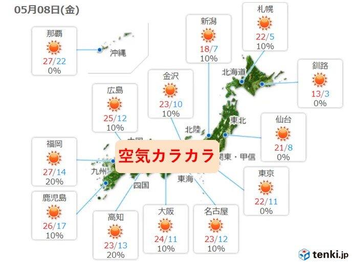 あす8日(金) 晴れて空気カラカラ