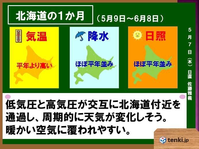 北海道の1か月 気温の高い傾向が続く