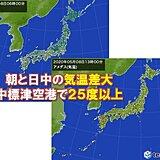 朝との気温差大 北海道で25度以上も カラッとした陽気