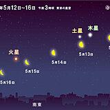 12日~16日 「月」と「3つの惑星」の接近を楽しもう