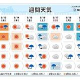 週間予報 前半は暑さ続く 週末は西日本で大雨のおそれも