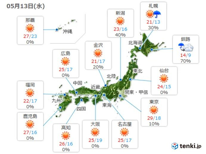 13日 西・東日本に黄砂飛来 関東は7月並みの暑さ