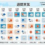 土曜日は激しい雨や落雷に注意 月曜日以降は暑さが収まりそう