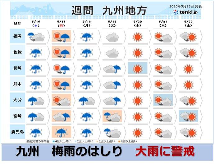 九州地方の10日間天気 - 日本気象協会 tenki.jp