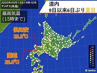 北海道 6日ぶり夏日に