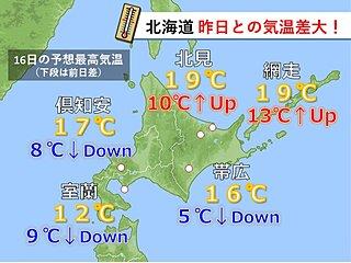 北海道 各地で気温差大