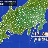 関東 気温上がらず 日中の気温20度以下