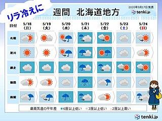 北海道 リラ冷え、峠は雪も