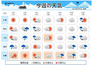 週間天気 5日~6日 梅雨入りラッシュか