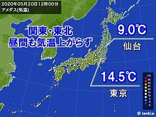 正午の気温 都心14度台 仙台9度 関東と東北は寒い