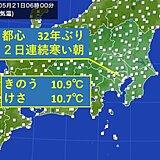 都心 32年ぶりの寒い朝 5月下旬に10度台