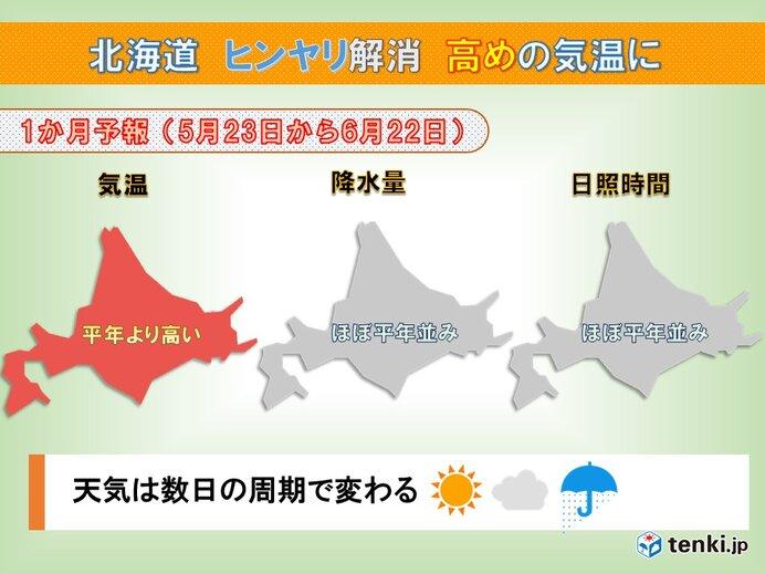 北海道の1か月 ヒンヤリ解消 高めの気温に