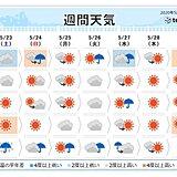 週間 沖縄は大雨に警戒 来週は関東以西で汗ばむ陽気