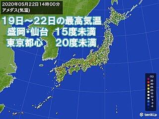 関東・東北の太平洋側 ここ数日ヒンヤリ続く