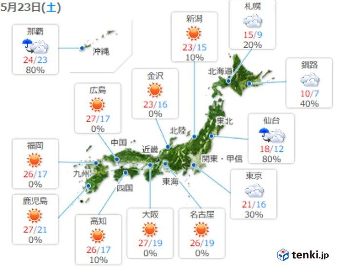 関東以北は曇りや雨 東海から九州は晴れて暑い 真夏日も