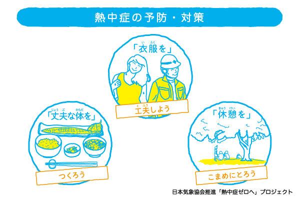 きょうの気温 全国的に高め 関東から九州や沖縄は夏日に