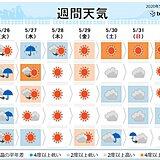 週間 天気は数日の周期で変化 週末は西から梅雨の足音