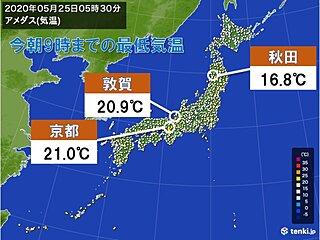 東北・北陸で暖かい朝 京都も最低気温なのに21℃