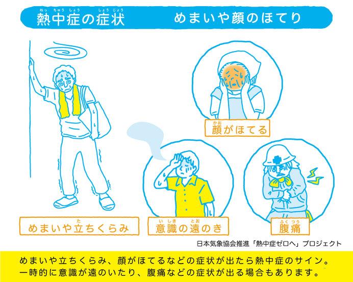 熱中症のリスク高まる