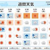 週間 関東以西は土曜から曇りや雨 北は季節先取りの暑さ