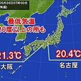 今朝は名古屋や大阪、福岡などで今年一番気温の高い朝