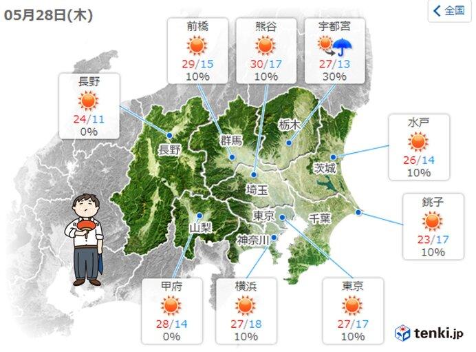 あす28日 暑さが続く 熱中症に注意