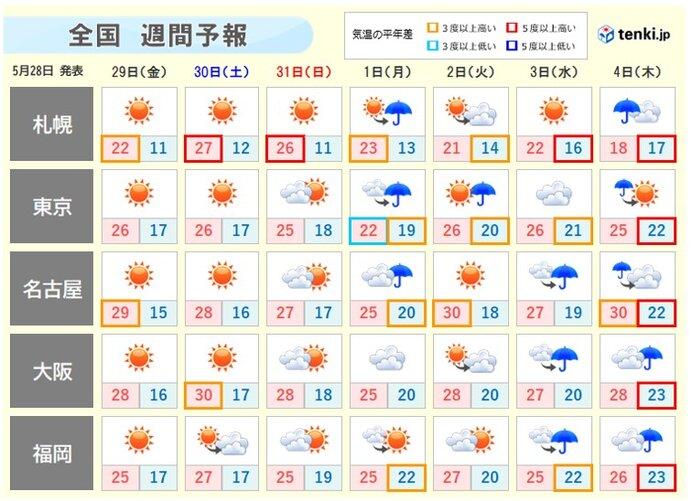 週末の天気 関東は急な雷雨に注意 九州南部は梅雨入りか
